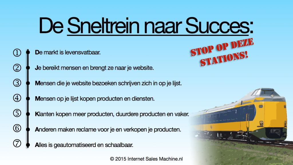 De Sneltrein naar Succes: Stop op deze stations!